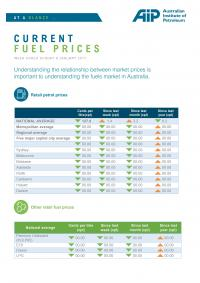 Current Fuel Prices