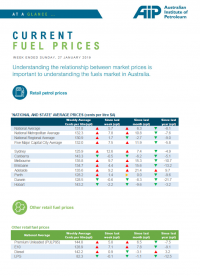 At A Glance Current Fuel Prices